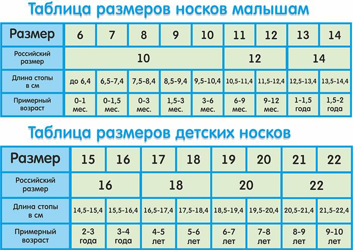 Таблица размеров носков