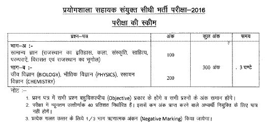 Rajasthan Lab Assistant Syllabus 2018, RSMSSB prayogshala Sahayak Exam pattern