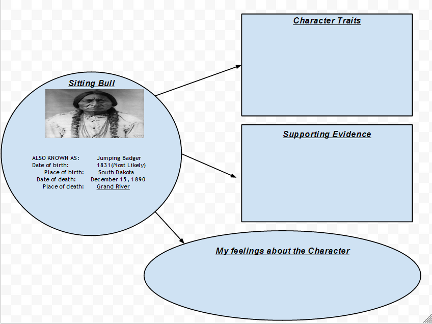 sitting bull analysis Free sitting bull papers, essays, and research papers.