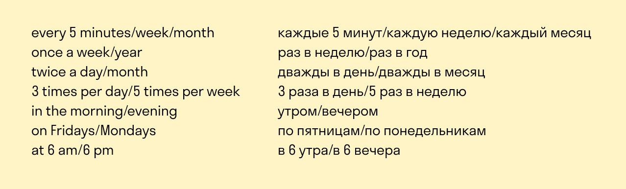 примеры указателей времени