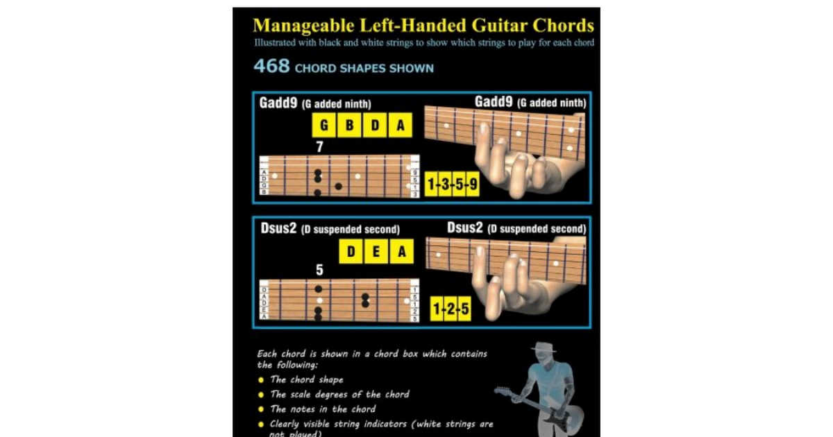 ry7.ebook-Manageable-Left-Handed-Guitar-Chords-Illustrated.pdf ...