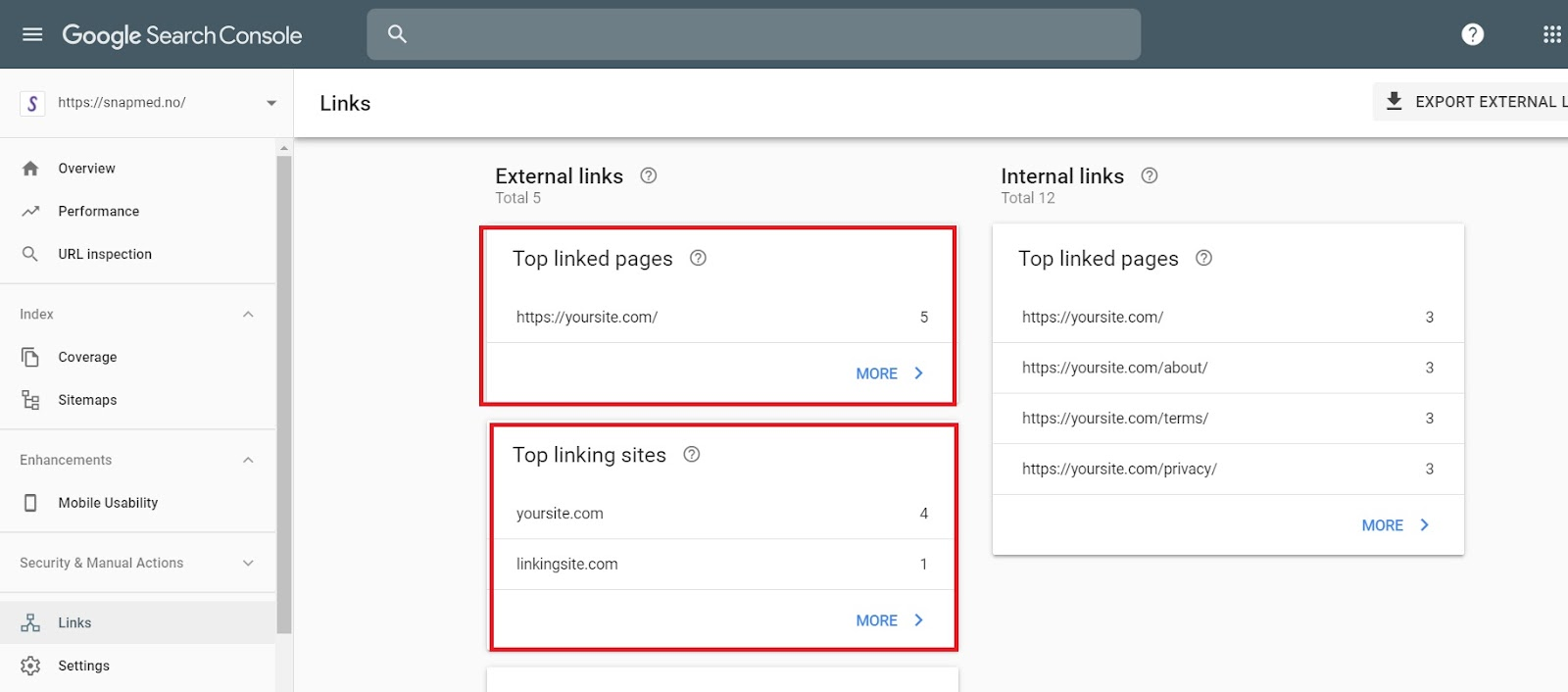 A 16-Step SEO Audit Checklist to Boost Your Rankings in 2021