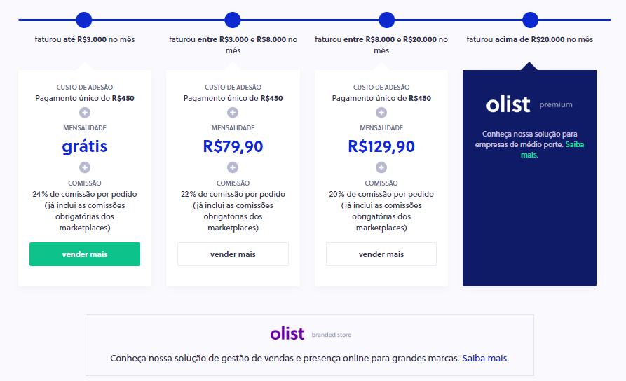 Quanto custa vender com o Olist: preços e comissões