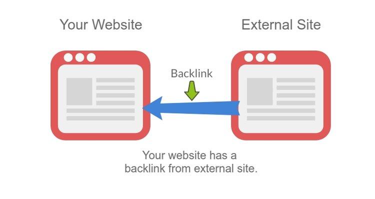 Backlink-graphic.jpg