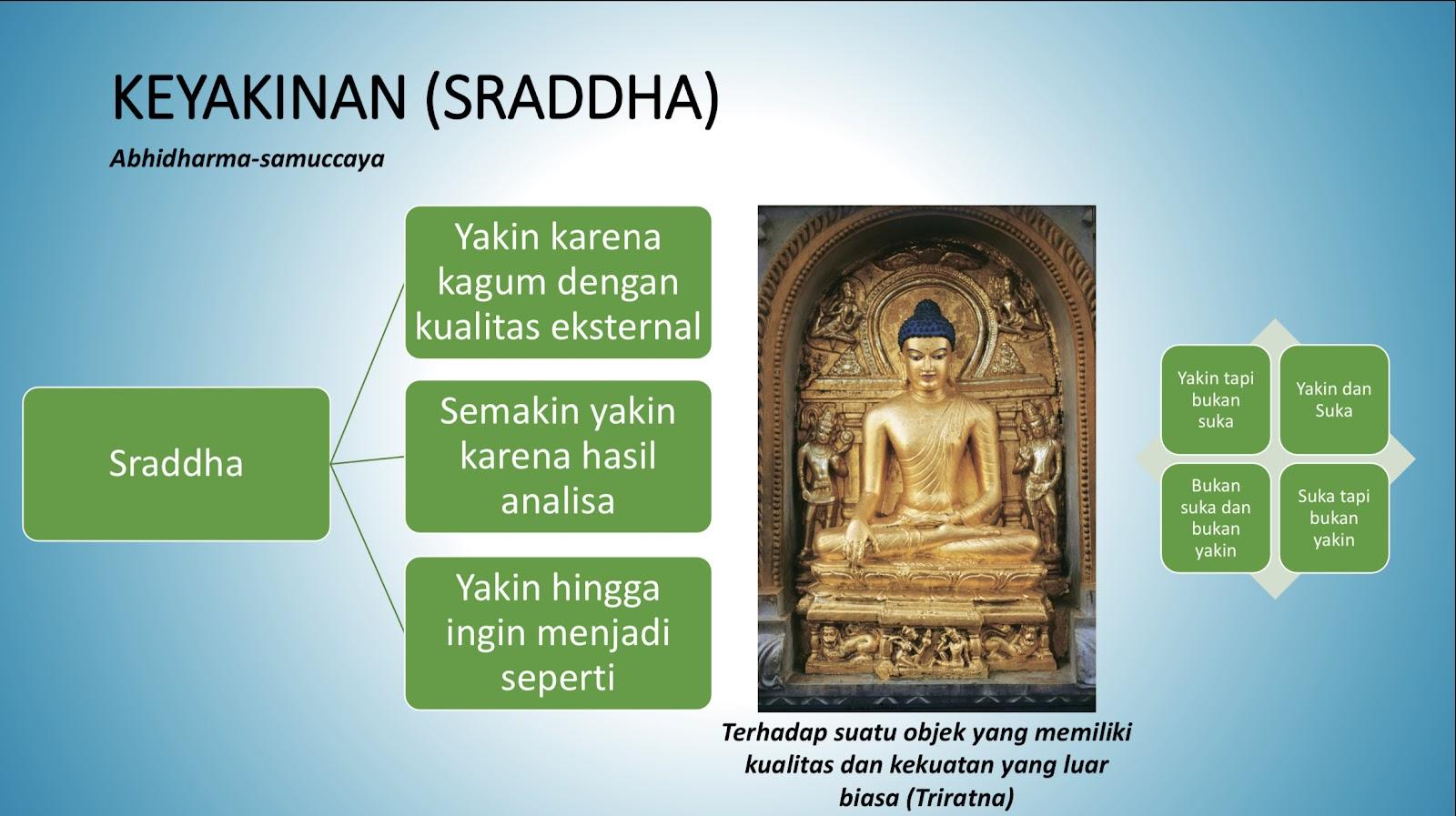 Johnson Khuo memaparkan keyakinan sebagai dasar untuk ziarah ke Borobudur