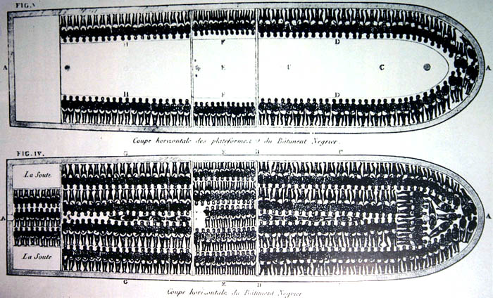 Drawing of typical slave ship used during Middle Passage