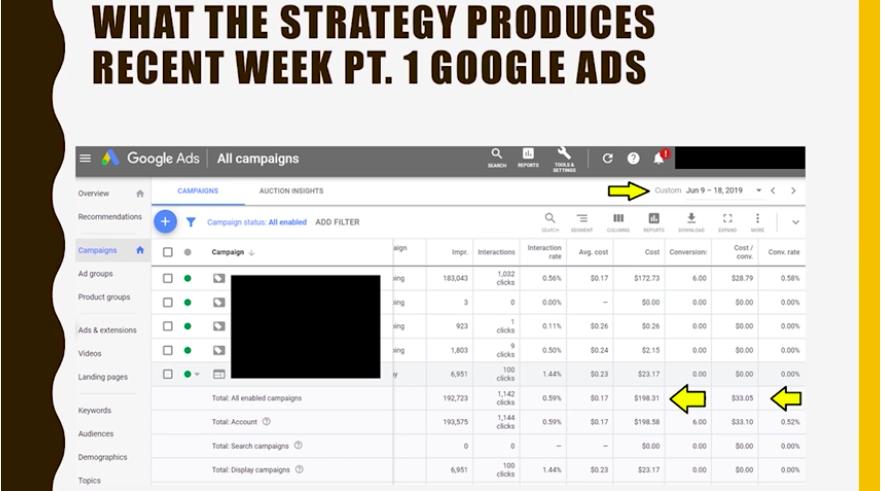 Стратегия заработка на рекламе — Google Cannon
