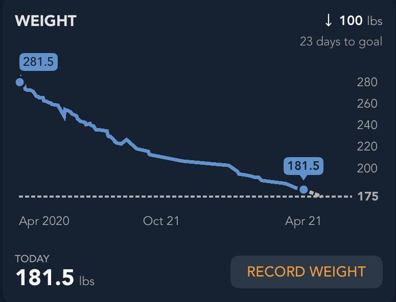 Is Soylent Healthy? 10
