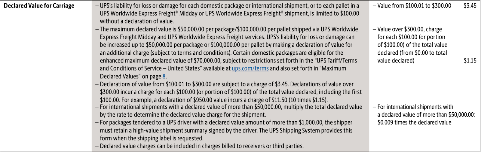 Declared Value for Carriage Shipping Insurance