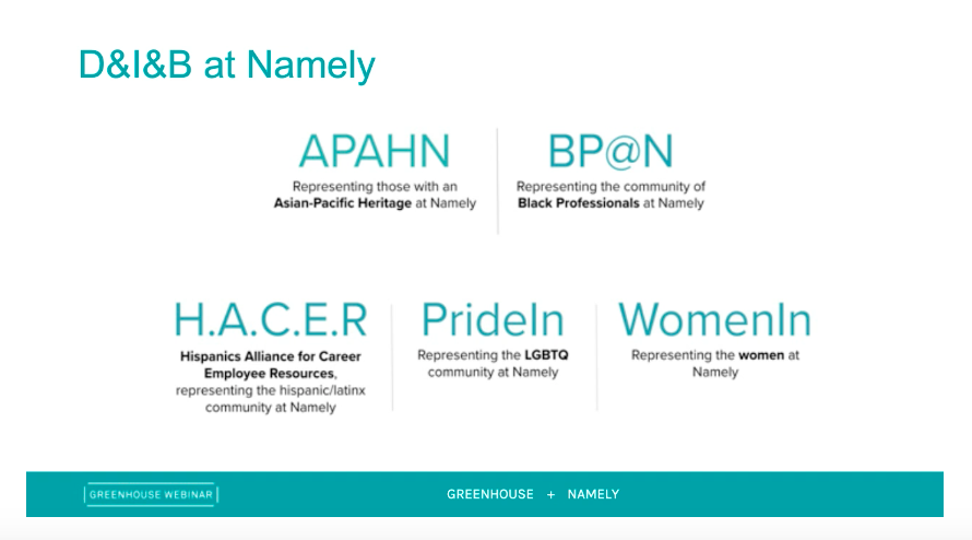 Sample slide of diversity, inclusion and belonging ERGs at Namely