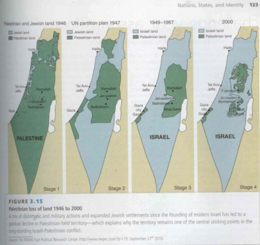 Background on McGraw-Hill Censorship of Palestinian Loss of Land Map