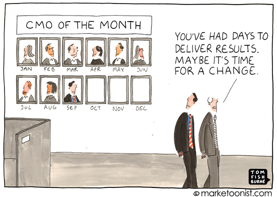 A humorous cartoon showcasing the frequent change of CMOs in business organizations.