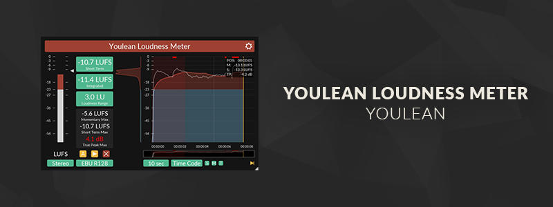 Youlean Loudness Meter by Youlean (Windows, Mac OS)