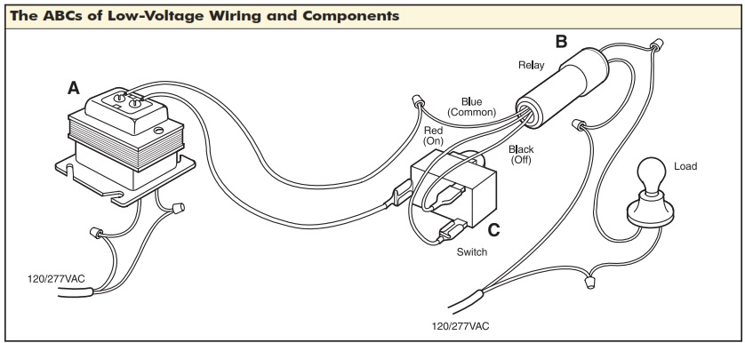 Ge Low Voltage Wiring Diagram Wiring Diagram Schema