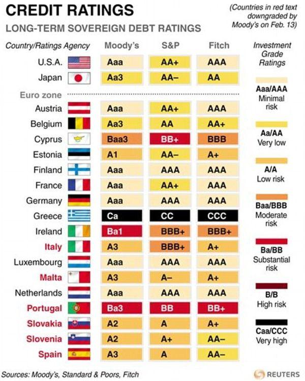 如何買美國債券ETF:通常政府債券以美國的平等最好。