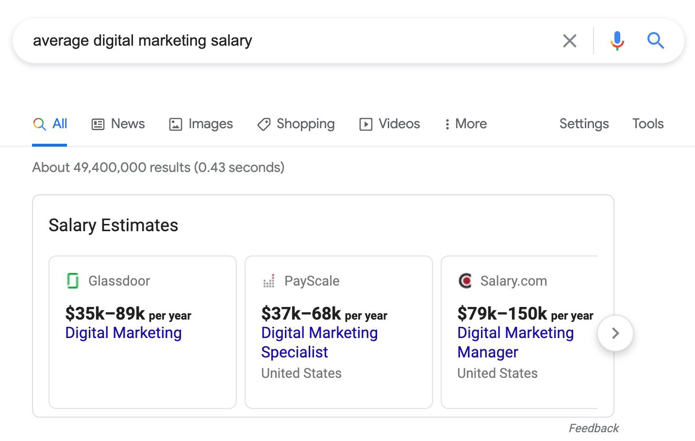 salary example