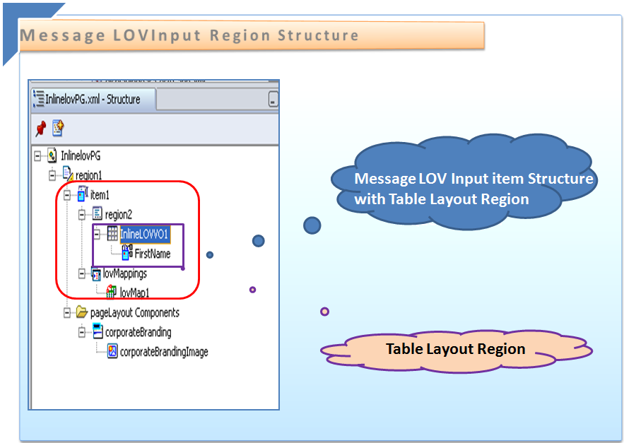 Inline LOV search page structure in OAF