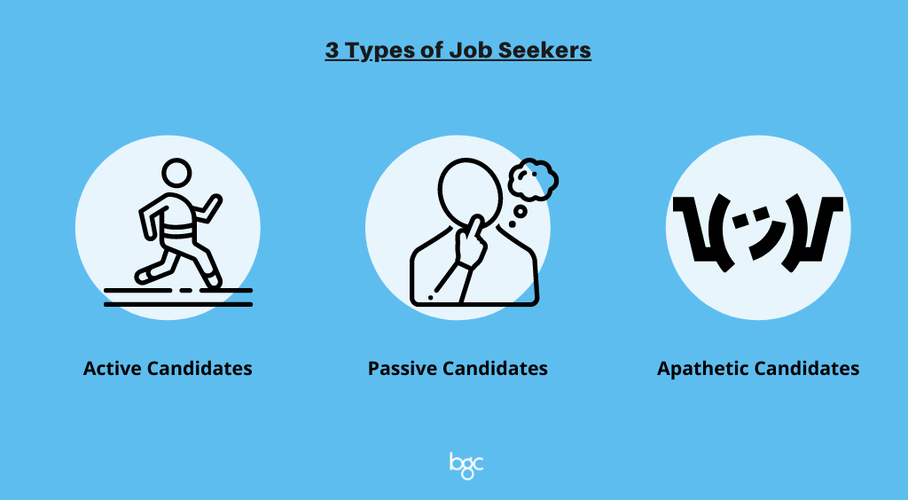 3-types-of-job-candidates-malaysia