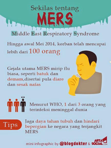 Secuil Tentang MERS 3