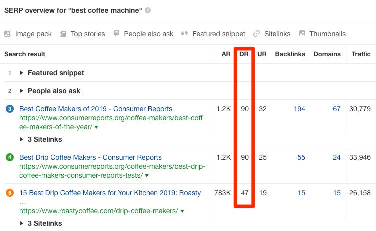 метрики авторитетности сайтов в топе поиска