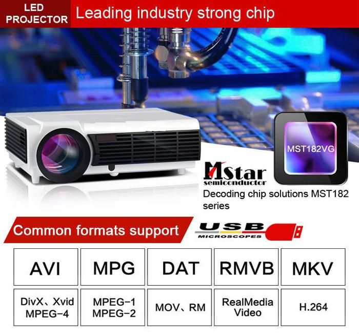 Projecteur LED Android WIFI Video HDMI USB 1280x800 Full HD 1080P 3D Home Cinéma www.avalonlineshopping.com  EZTQRTE.jpg