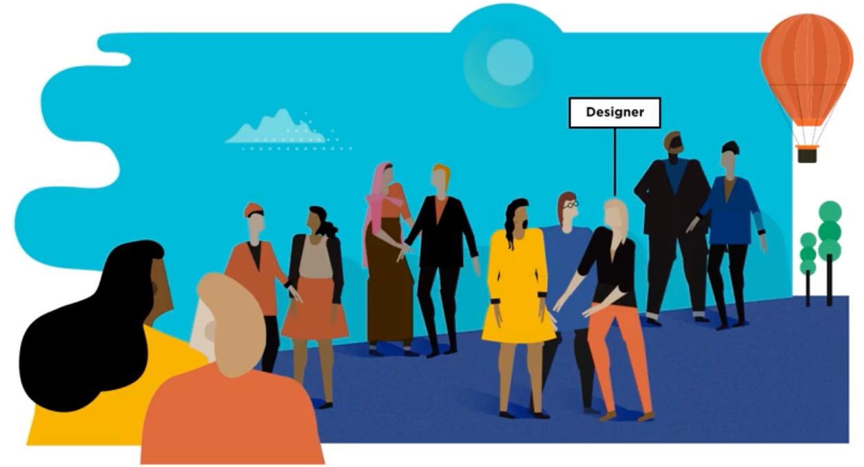 IDEO brand community and awareness