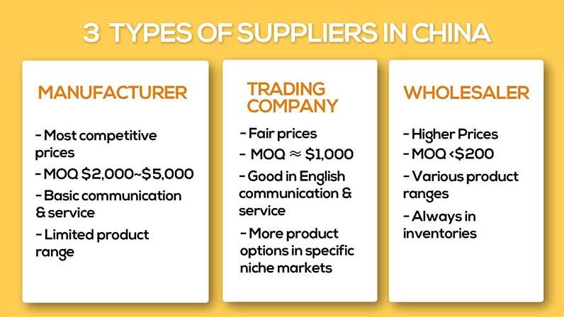 три типа китайских поставщиков