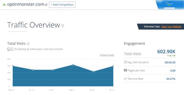 график с ежемесячной посещаемостью из Google Analytics  по кейсу как увеличить посещаемость сайта до 600 000 пользователей в месяц
