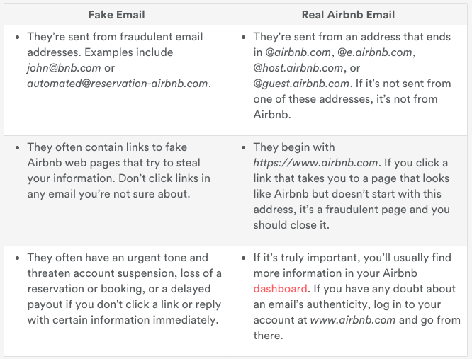 Airbnb warns customers how to spot a scam e-mail.