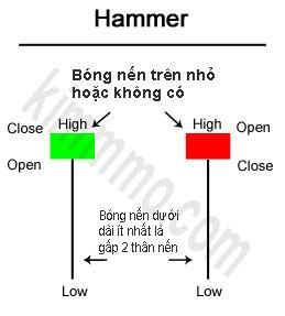 mau nen hammer