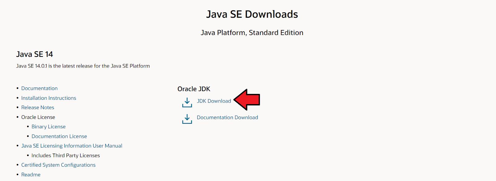 Java Software Development Kit