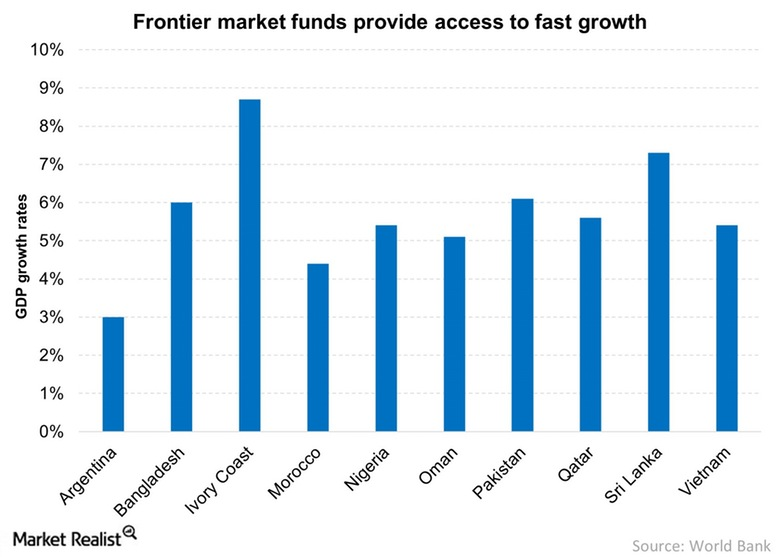 Frontier-market-funds-provide-access-to-fast-growth-2014-10-31.jpg