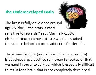 Behavioral Health Billing Drug Use