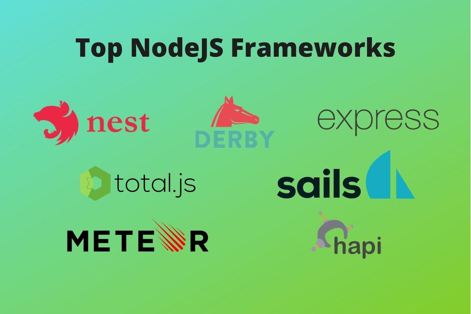 Top node js frameworks