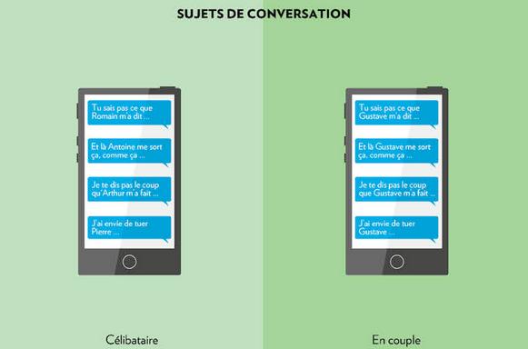 3 sujet de conversation