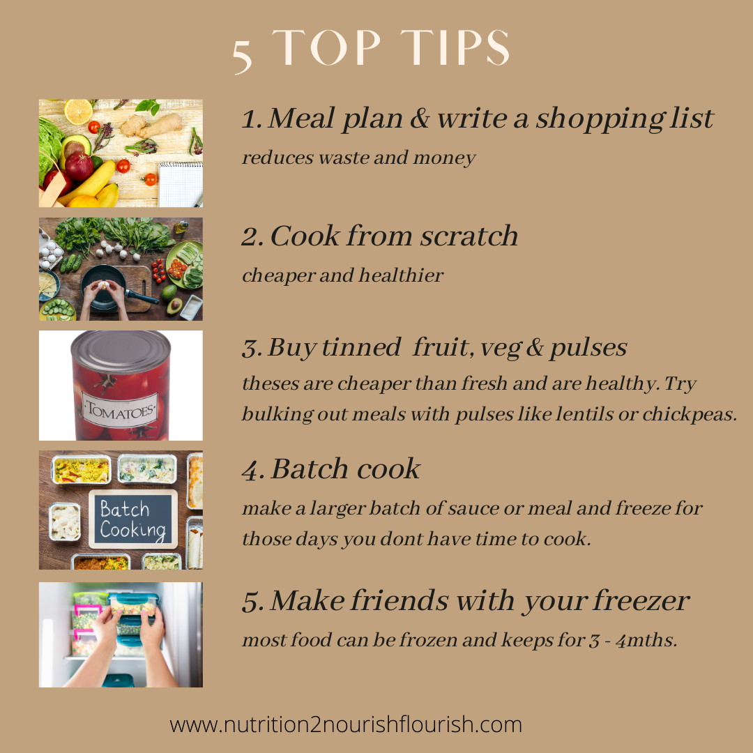 This image shows 5 top tips to eat well on a budget