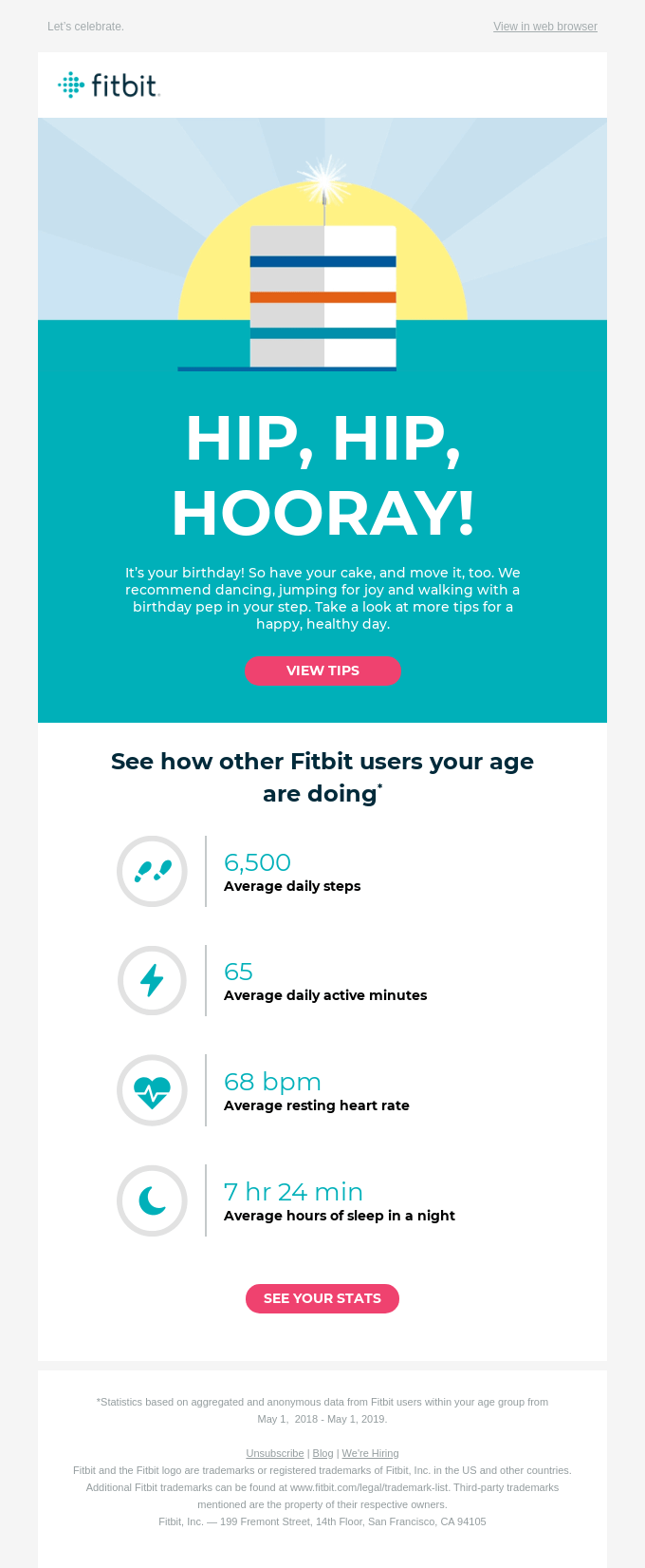 Personalized email for special occasion
