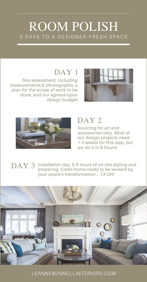 Room Polish   3 Days to a designer-fresh space