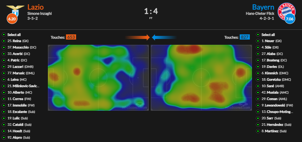 Touches Tracker Heat Map