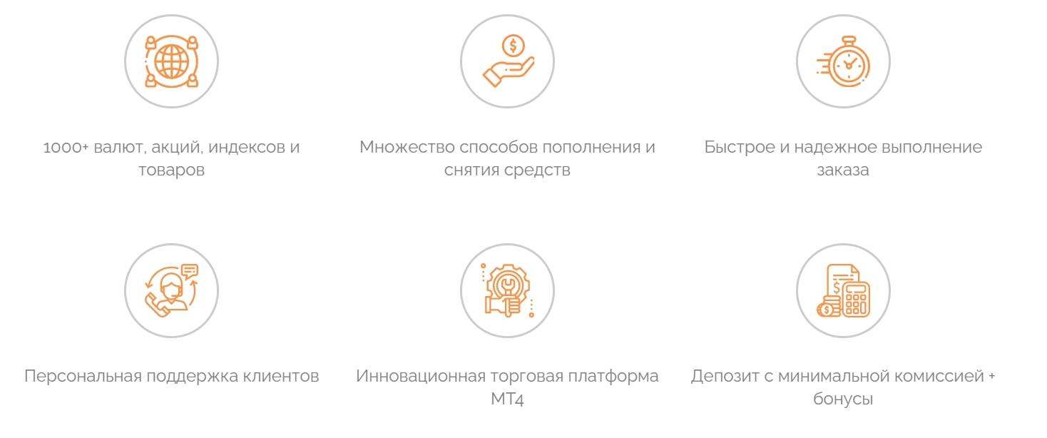 Обзор CFD-брокера Paragon-trade, отзывы пользователей
