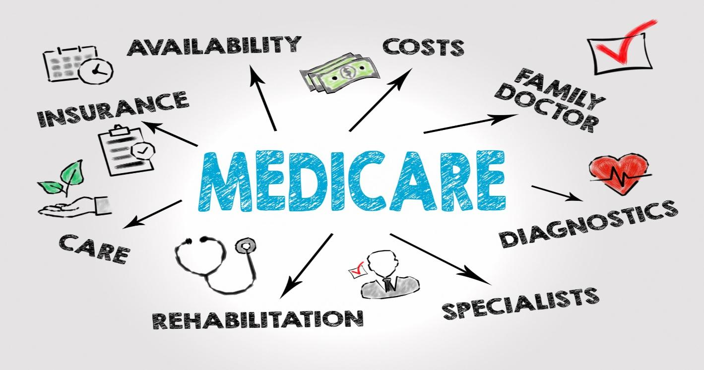How to Navigate Medicare and Mental Health at a Behavioral Hospital - Port  St. Lucie Hospital, Inc. | Florida Mental Health Services