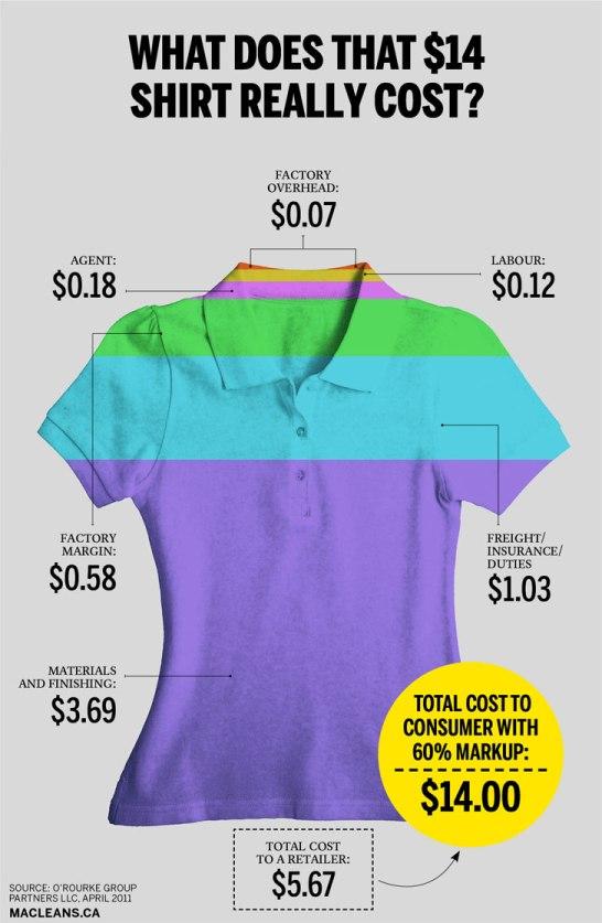 costo-maglietta-fast-fashion
