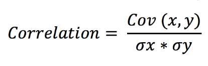 covariance vs correlation