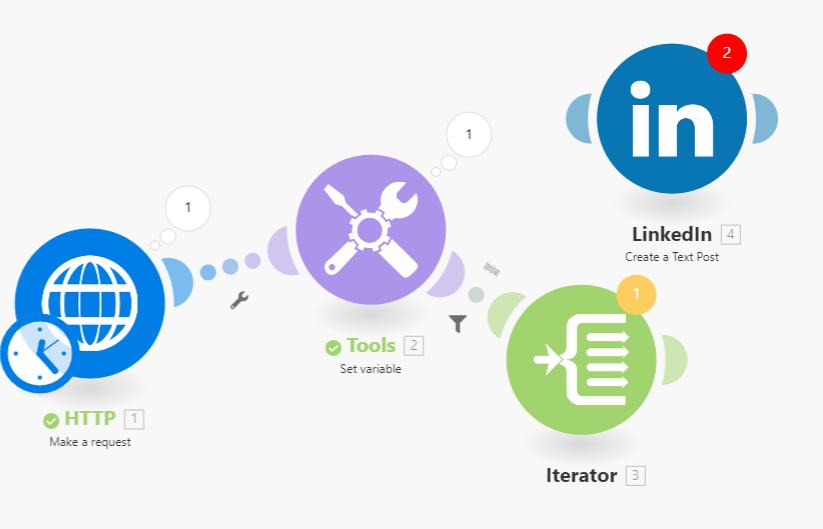Sistema de Recrutamento e Seleção: como funcionam integrações com redes sociais