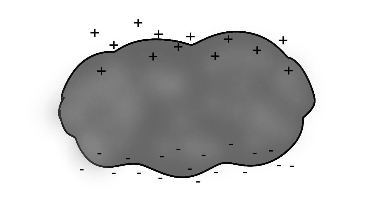 Ilustrasi pribadi persebaran muatan listrik di awan mendung