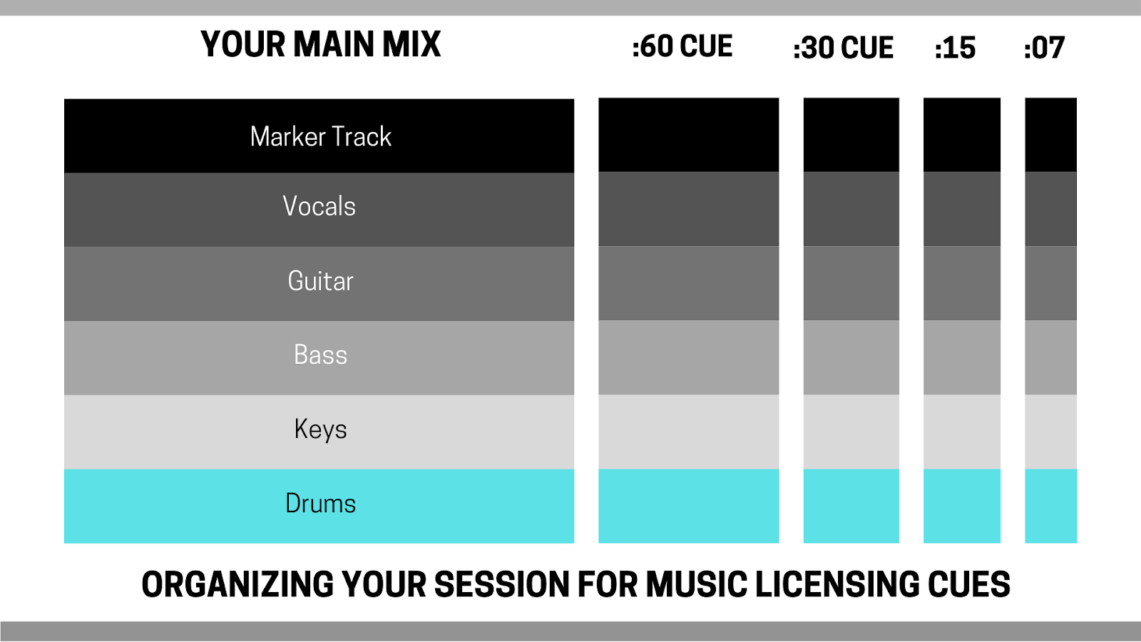 Producing Tracks For Licensing – How To Boost Your Chances