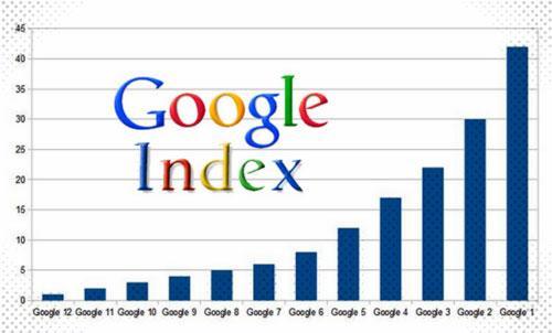 Index là gì?