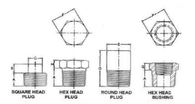 Round Head Plug Image.png