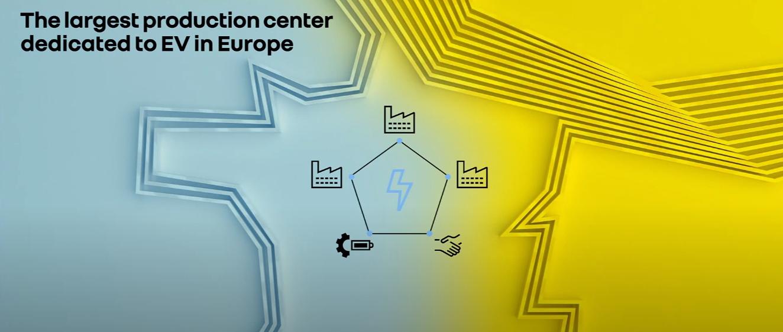 Carte des Giga-factory de Renault