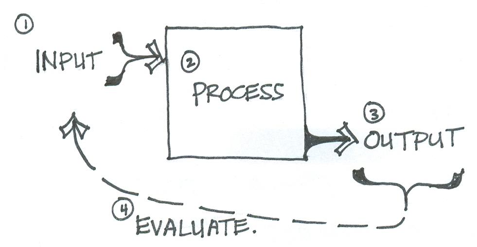 design process 2.jpg